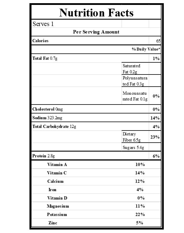 celery nutritional chart